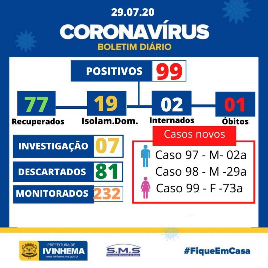Center casos